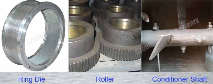 spare part of feed pellet machine