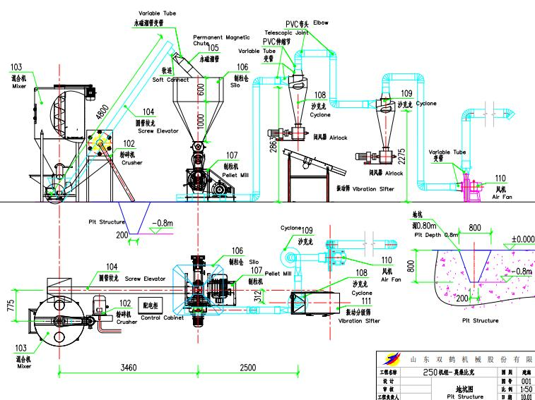 hkj250 feed pellet production line design drawing